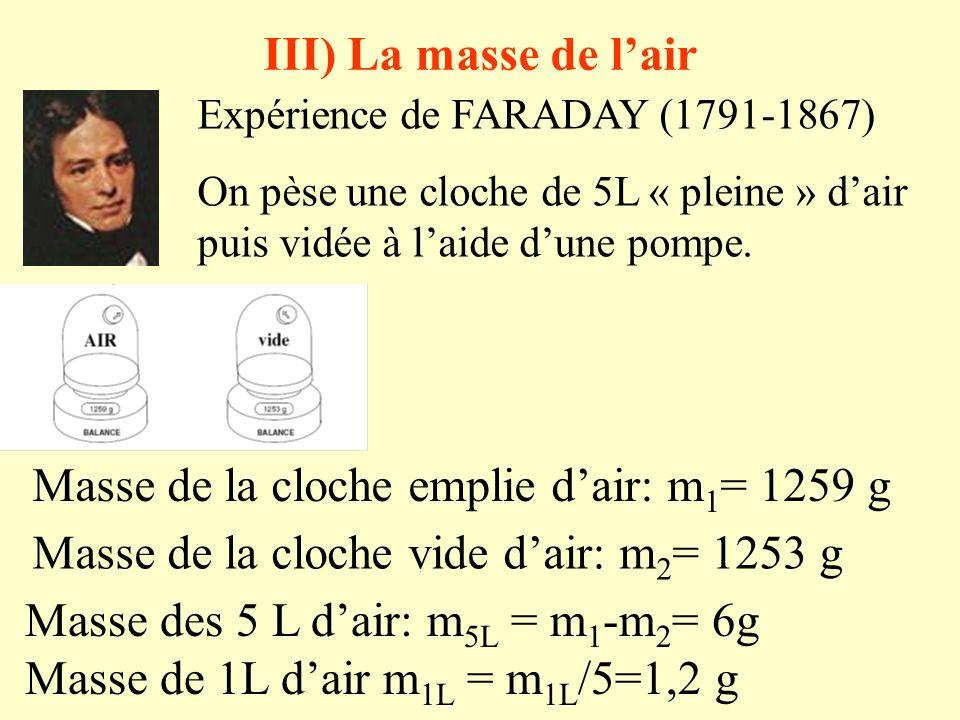 2) La pression de lair (suite) Conversions : 1 bar=100 000 Pa = 10 5 Pa 1 atm=101 325 Pa = 1,01325 10 5 Pa 1mm mercure = 133,3 Pa