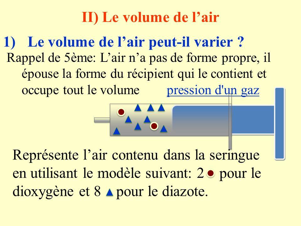I Introduction (suite) Quel volume dair peut on introduire dans une bouteille de plongée sous-marine ?