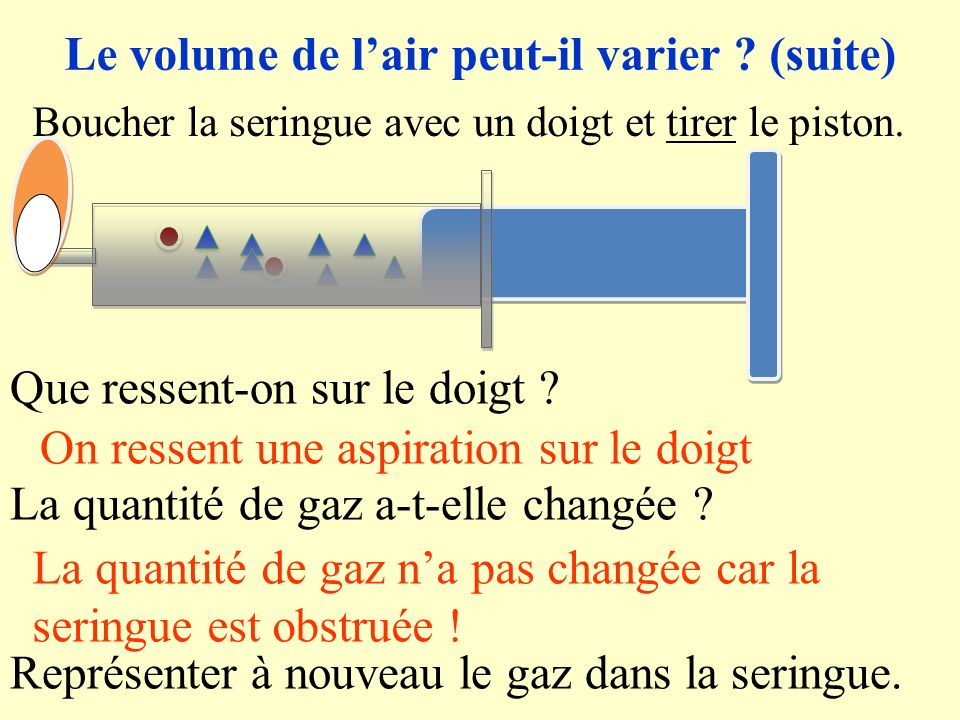 Le volume de lair peut-il varier ? (suite) Boucher la seringue avec un doigt et pousser le piston. Que ressent-on sur le doigt ? La quantité de gaz a-