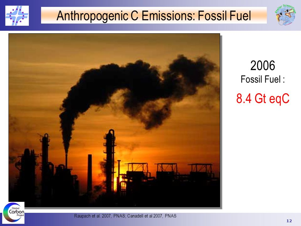 12 Anthropogenic C Emissions: Fossil Fuel Raupach et al. 2007, PNAS; Canadell et al 2007, PNAS 2006 Fossil Fuel : 8.4 Gt eqC