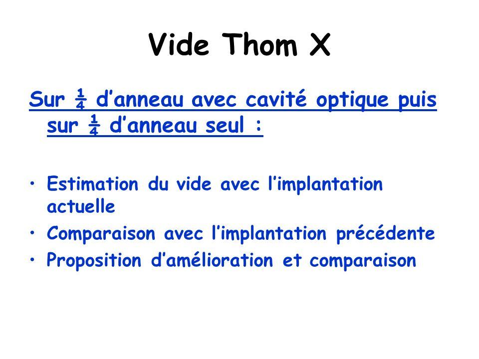 Vide Thom X Sur ¼ danneau avec cavité optique puis sur ¼ danneau seul : Estimation du vide avec limplantation actuelle Comparaison avec limplantation