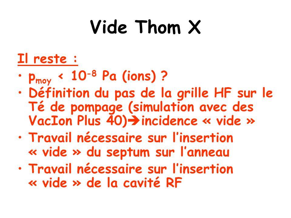 Vide Thom X Il reste : p moy < 10 -8 Pa (ions) ? Définition du pas de la grille HF sur le Té de pompage (simulation avec des VacIon Plus 40) incidence
