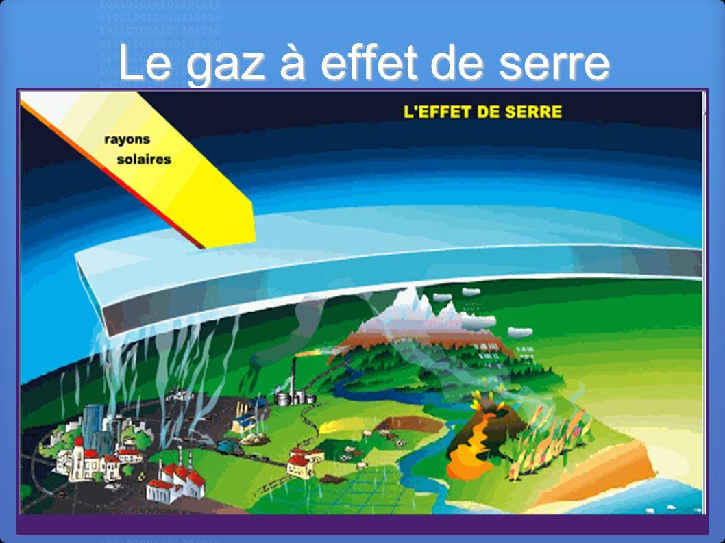 Le gaz à effet de serre