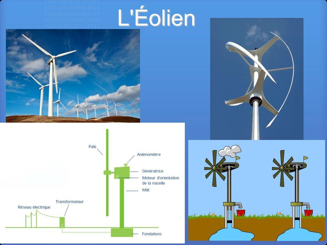 L'Éolien