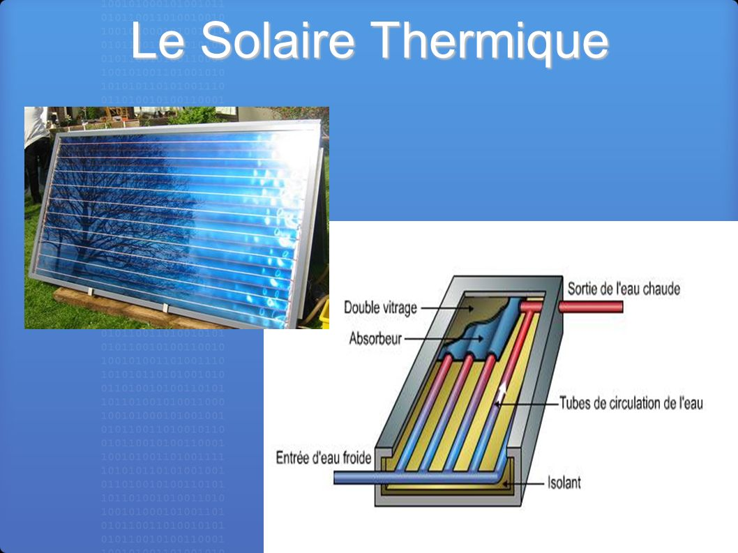 Le Solaire Thermique