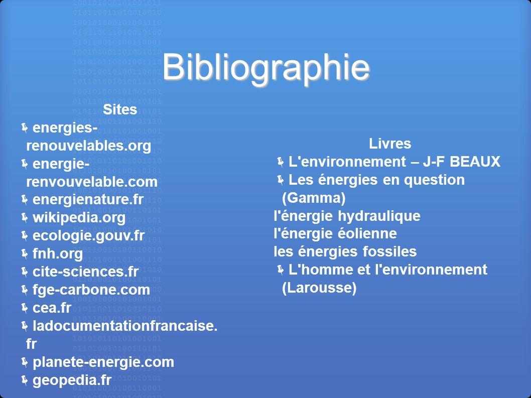 Bibliographie Sites energies- renouvelables.org energie- renvouvelable.com energienature.fr wikipedia.org ecologie.gouv.fr fnh.org cite-sciences.fr fge-carbone.com cea.fr ladocumentationfrancaise.