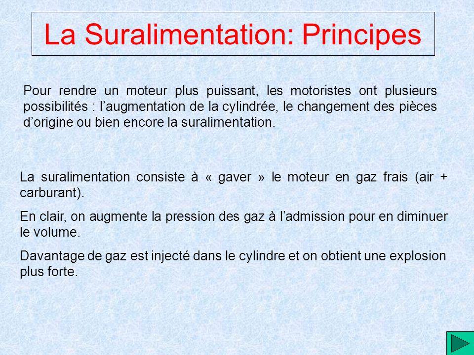 La Suralimentation: Principes Pour rendre un moteur plus puissant, les motoristes ont plusieurs possibilités : laugmentation de la cylindrée, le chang