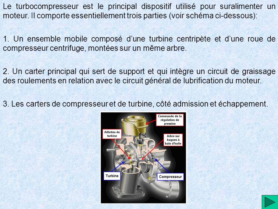 Le turbocompresseur est le principal dispositif utilisé pour suralimenter un moteur. Il comporte essentiellement trois parties (voir schéma ci-dessous