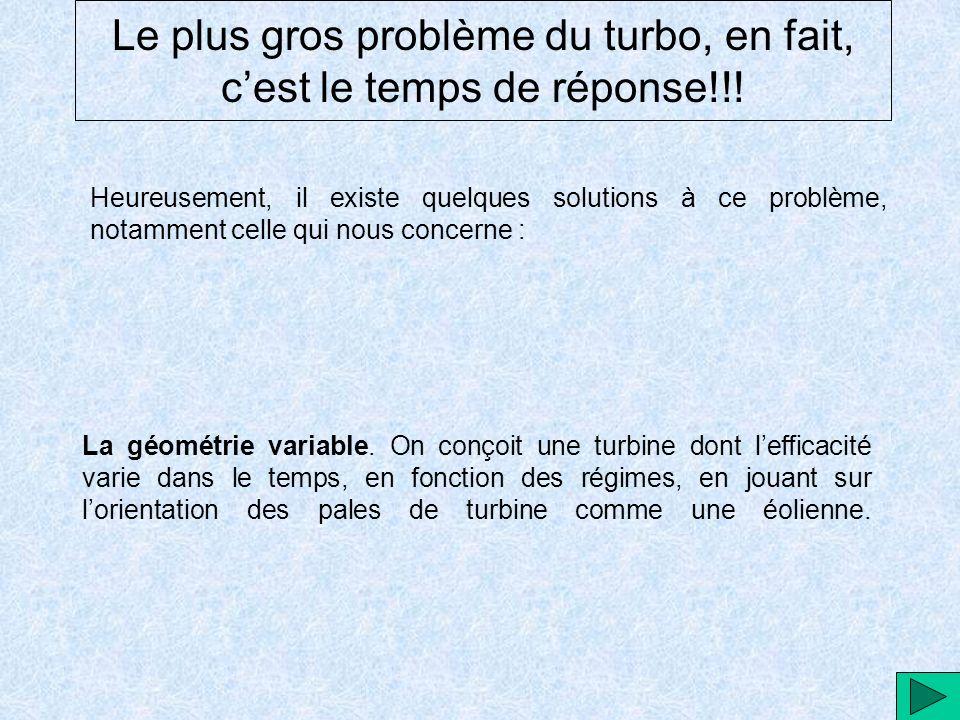 Le plus gros problème du turbo, en fait, cest le temps de réponse!!! Heureusement, il existe quelques solutions à ce problème, notamment celle qui nou