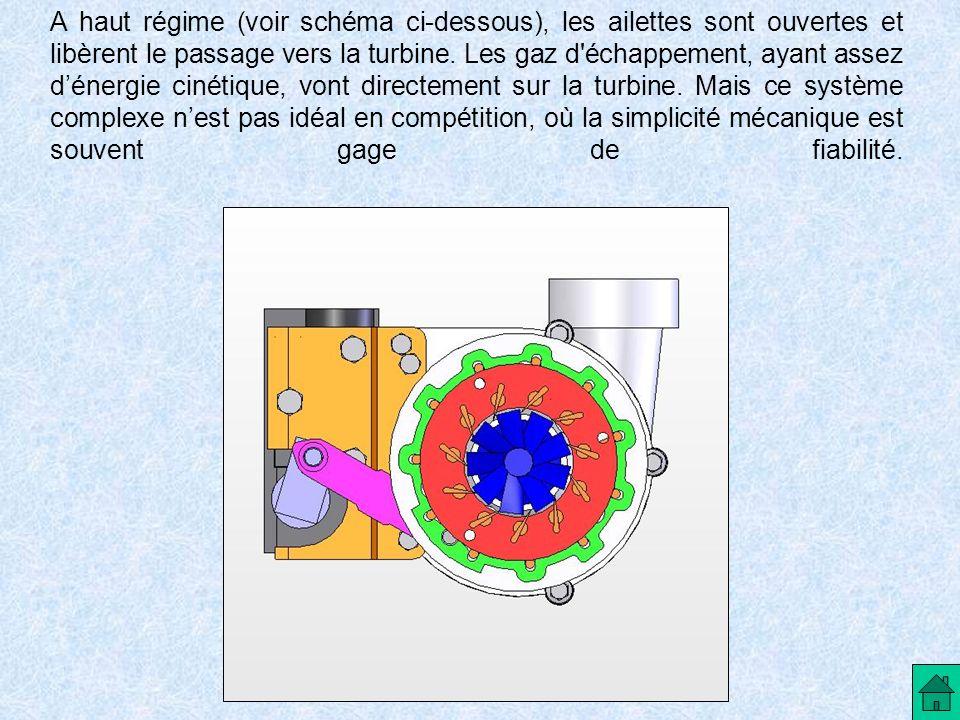 Nous baserons notre étude sur le système de variation de géométrie électrique Regardons le de plus près