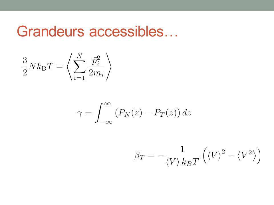 Grandeurs accessibles…