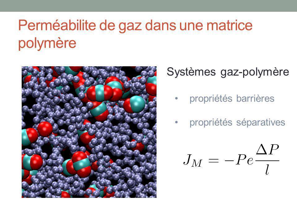 Perméabilite de gaz dans une matrice polymère propriétés barrières propriétés séparatives Systèmes gaz-polymère