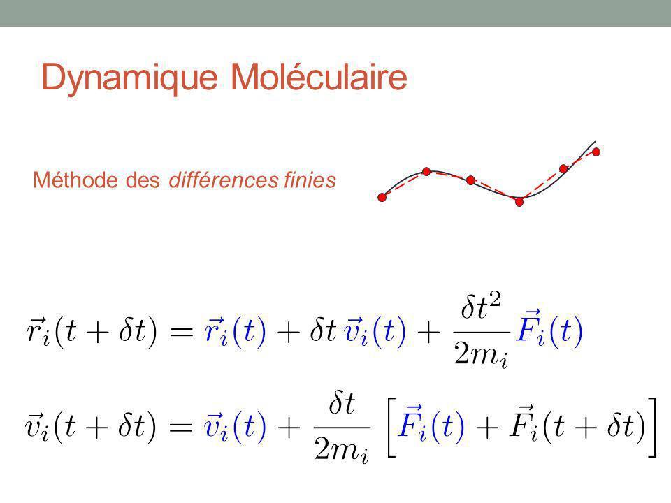 Dynamique Moléculaire Méthode des différences finies