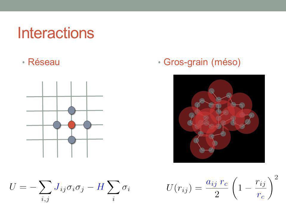 Lien micro-macro Moyenne densemble : Monte Carlo : Dynamique moléculaire : Hypothèse ergodique :