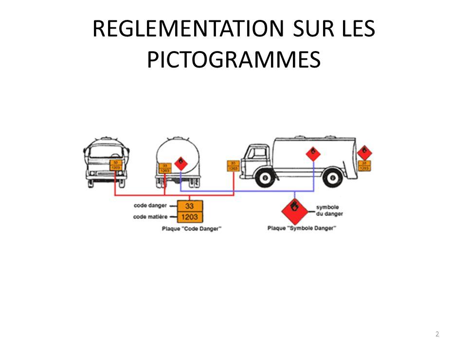 REGLEMENTATION SUR LES PICTOGRAMMES 2