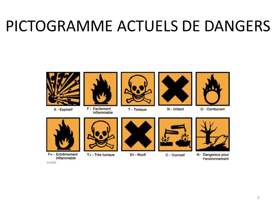 PICTOGRAMME ACTUELS DE DANGERS 4