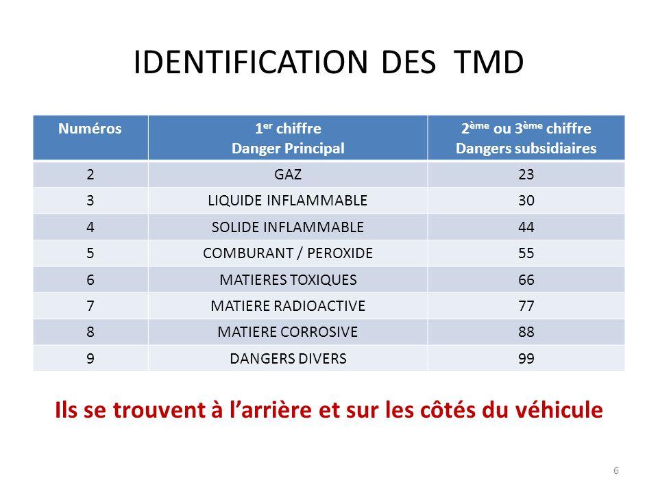 IDENTIFICATION DES TMD Numéros1 er chiffre Danger Principal 2 ème ou 3 ème chiffre Dangers subsidiaires 2GAZ23 3LIQUIDE INFLAMMABLE30 4SOLIDE INFLAMMA