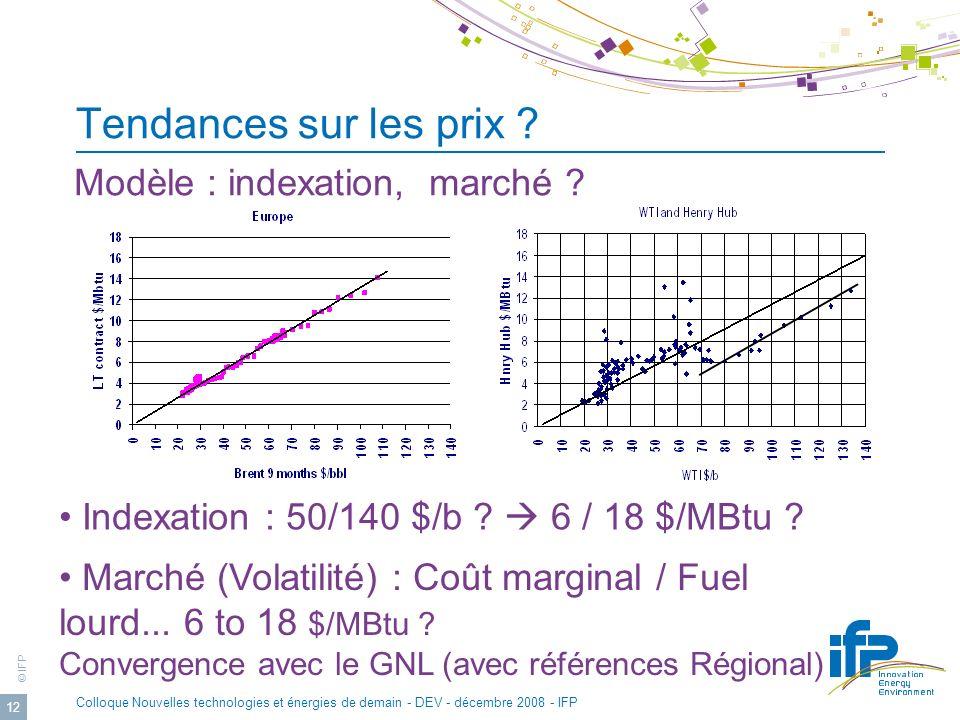 © IFP Colloque Nouvelles technologies et énergies de demain - DEV - décembre 2008 - IFP 12 Tendances sur les prix .