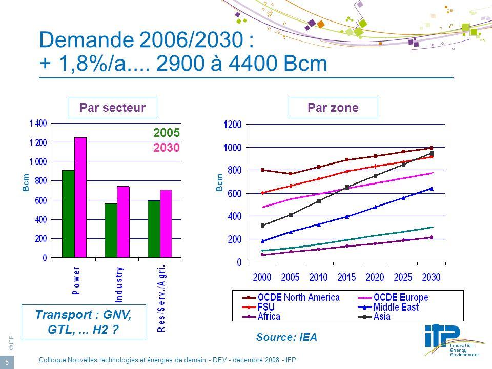 © IFP Colloque Nouvelles technologies et énergies de demain - DEV - décembre 2008 - IFP 5 Demande 2006/2030 : + 1,8%/a....