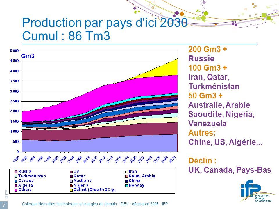 © IFP Colloque Nouvelles technologies et énergies de demain - DEV - décembre 2008 - IFP 7 Production par pays d ici 2030 Cumul : 86 Tm3 Gm3 200 Gm3 + Russie 100 Gm3 + Iran, Qatar, Turkménistan 50 Gm3 + Australie, Arabie Saoudite, Nigeria, Venezuela Autres: Chine, US, Algérie...