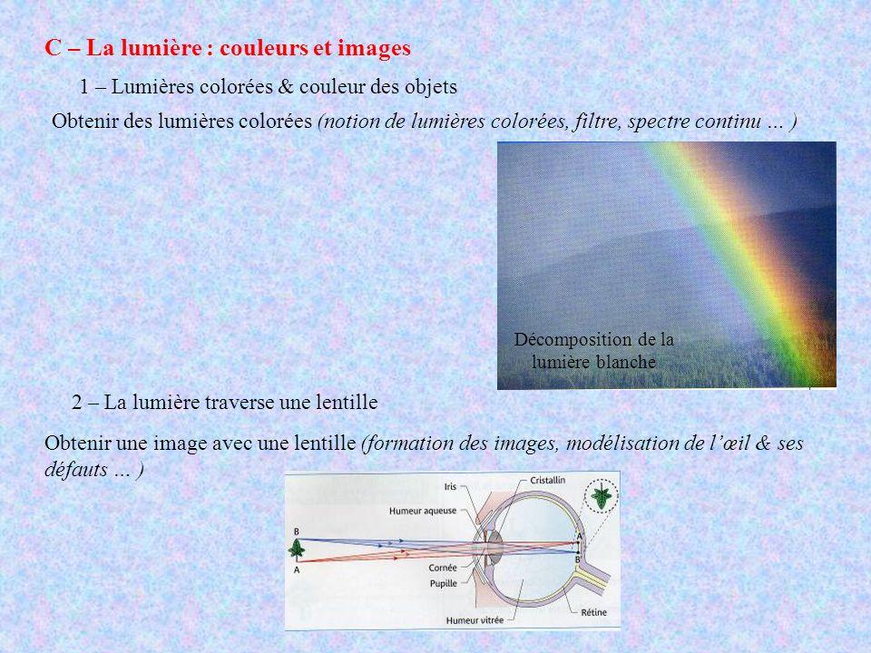C – La lumière : couleurs et images 1 – Lumières colorées & couleur des objets Obtenir des lumières colorées (notion de lumières colorées, filtre, spe