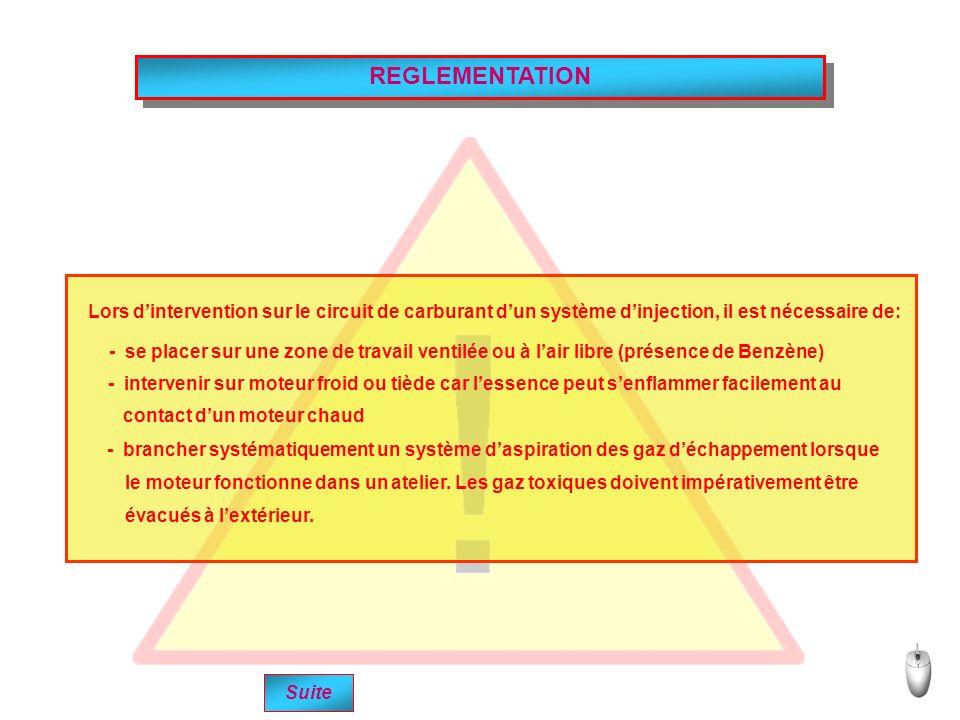 REGLEMENTATION Lors dintervention sur le circuit de carburant dun système dinjection, il est nécessaire de: - se placer sur une zone de travail ventil