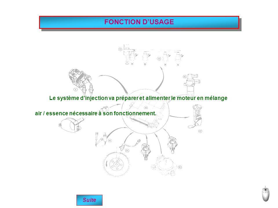 FONCTION DUSAGE Suite Le système dinjection va préparer et alimenter le moteur en mélange air / essence nécessaire à son fonctionnement.