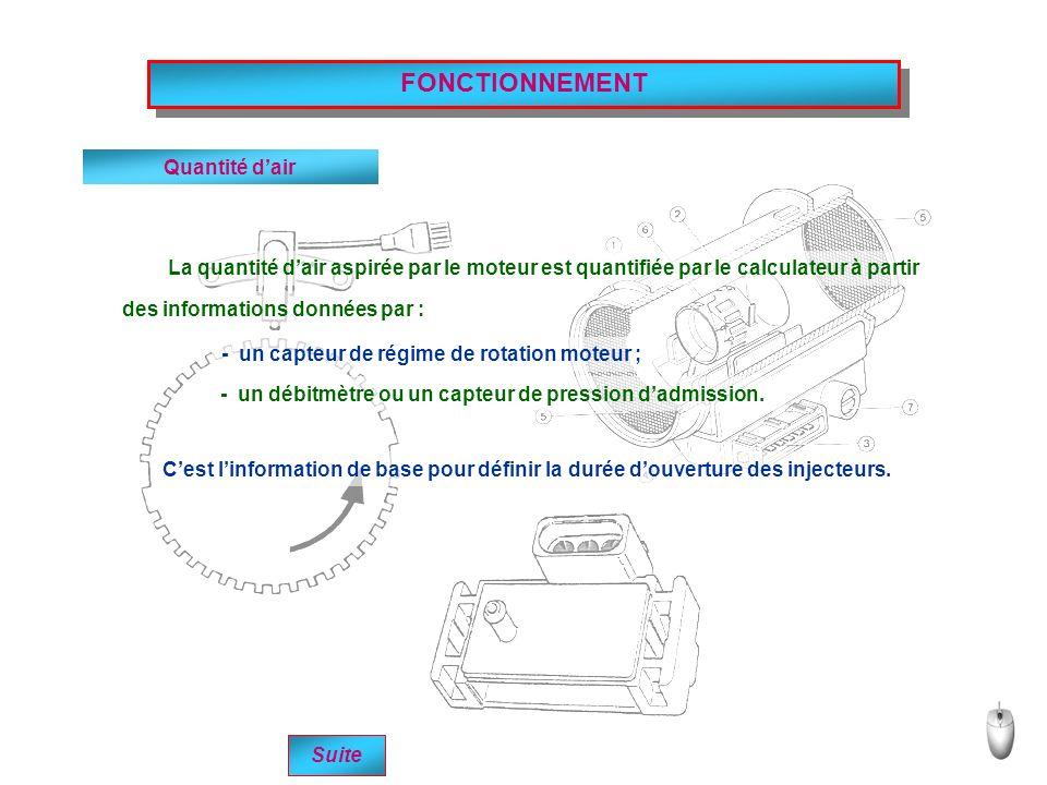 FONCTIONNEMENT Quantité dair La quantité dair aspirée par le moteur est quantifiée par le calculateur à partir des informations données par : - un capteur de régime de rotation moteur ; - un débitmètre ou un capteur de pression dadmission.