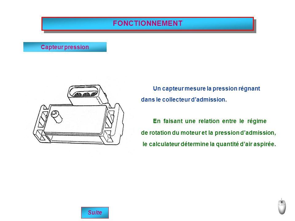Capteur pression Suite FONCTIONNEMENT Un capteur mesure la pression régnant dans le collecteur dadmission. En faisant une relation entre le régime de