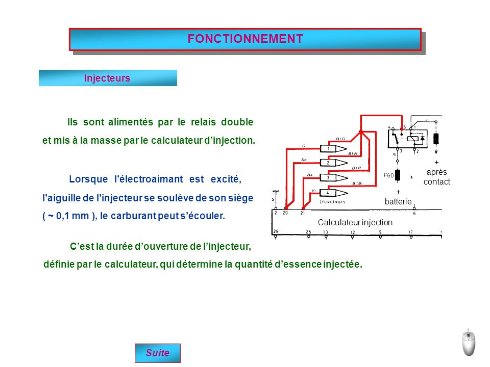 FONCTIONNEMENT Injecteurs Calculateur injection + batterie + après contact Ils sont alimentés par le relais double et mis à la masse par le calculateur dinjection.