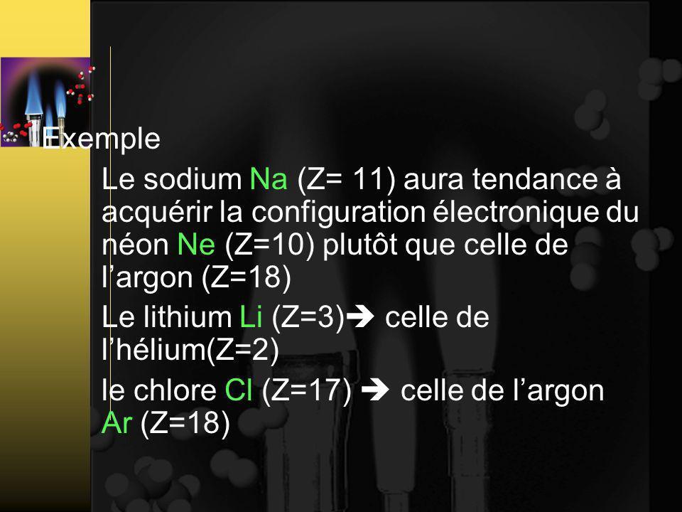 Exemple Le sodium Na (Z= 11) aura tendance à acquérir la configuration électronique du néon Ne (Z=10) plutôt que celle de largon (Z=18) Le lithium Li (Z=3) celle de lhélium(Z=2) le chlore Cl (Z=17) celle de largon Ar (Z=18)