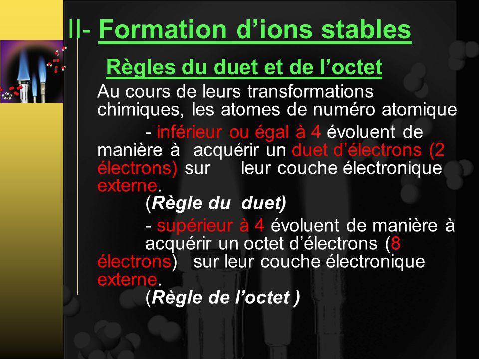 II- Formation dions stables Au cours de leurs transformations chimiques, les atomes de numéro atomique - inférieur ou égal à 4 évoluent de manière àacquérir un duet délectrons (2 électrons) surleur couche électronique externe.