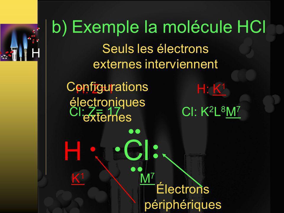 b) Exemple la molécule HCl H Seuls les électrons externes interviennent H: Z=1 Cl: Z= 17 Configurations électroniques externes H: K 1 Cl: K 2 L 8 M 7 Électrons périphériques H Cl K1K1 M7M7
