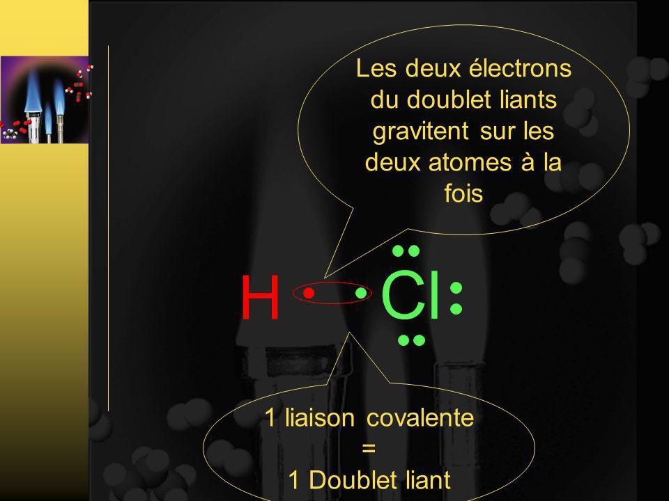 1 liaison covalente = 1 Doublet liant H Cl Les deux électrons du doublet liants gravitent sur les deux atomes à la fois