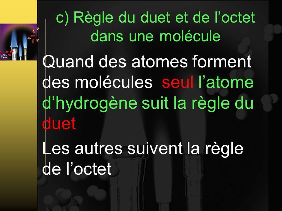 Quand des atomes forment des molécules seul latome dhydrogène suit la règle du duet Les autres suivent la règle de loctet c) Règle du duet et de loctet dans une molécule