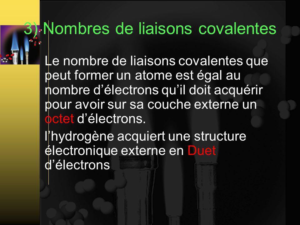 3) Nombres de liaisons covalentes Le nombre de liaisons covalentes que peut former un atome est égal au nombre délectrons quil doit acquérir pour avoir sur sa couche externe un octet délectrons.