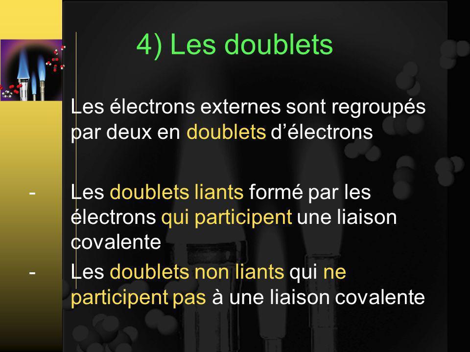 4) Les doublets Les électrons externes sont regroupés par deux en doublets délectrons -Les doublets liants formé par les électrons qui participent une liaison covalente -Les doublets non liants qui ne participent pas à une liaison covalente