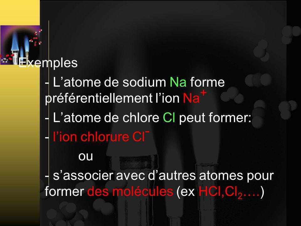 Exemples - Latome de sodium Na forme préférentiellement lion Na + - Latome de chlore Cl peut former: - lion chlorure Cl - ou - sassocier avec dautres atomes pour former des molécules (ex HCl,Cl 2 ….)