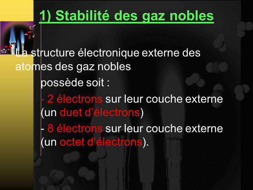 1) Stabilité des gaz nobles La structure électronique externe des atomes des gaz nobles possède soit : - 2 électrons sur leur couche externe (un duet délectrons) - 8 électrons sur leur couche externe (un octet délectrons).
