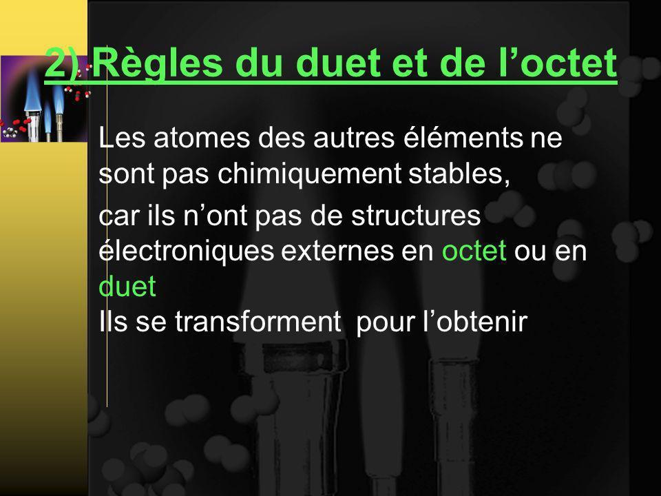 2) Règles du duet et de loctet Les atomes des autres éléments ne sont pas chimiquement stables, car ils nont pas de structures électroniques externes en octet ou en duet Ils se transforment pour lobtenir