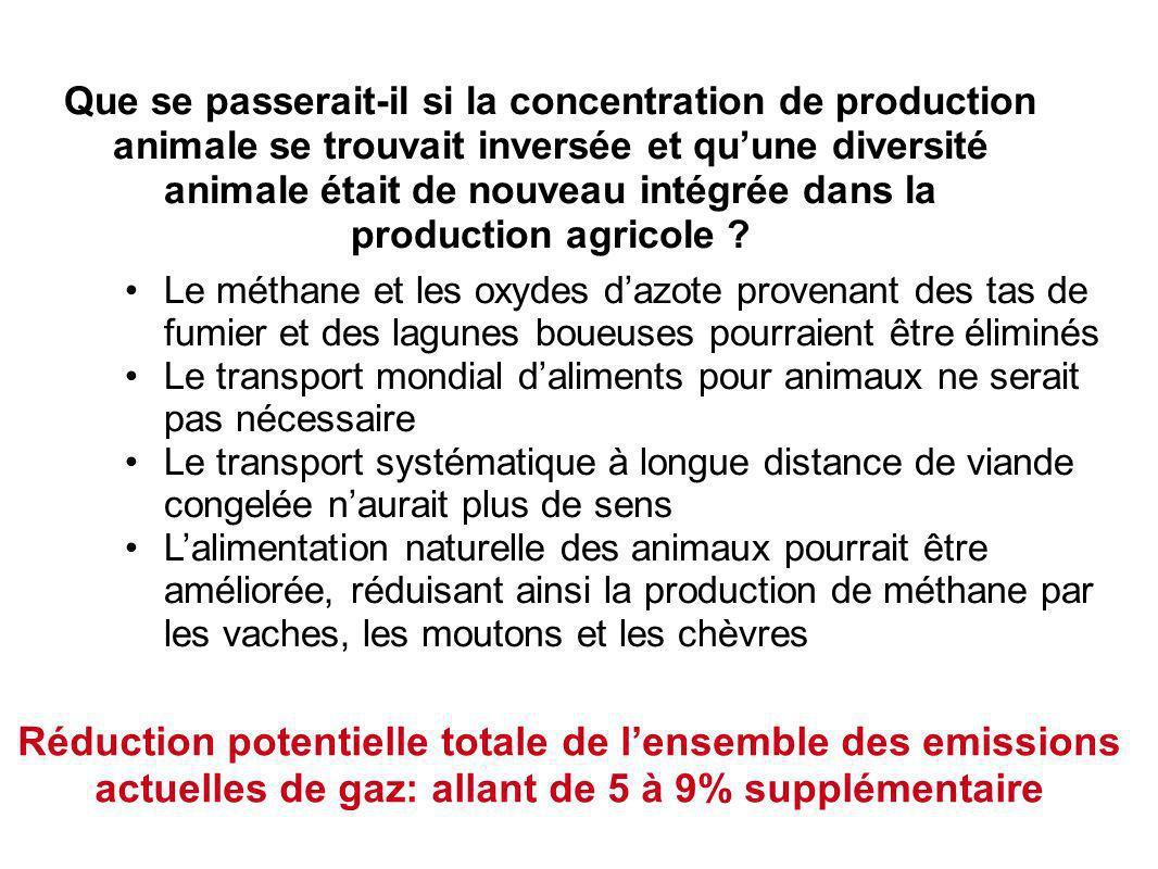 Que se passerait-il si la concentration de production animale se trouvait inversée et quune diversité animale était de nouveau intégrée dans la production agricole .