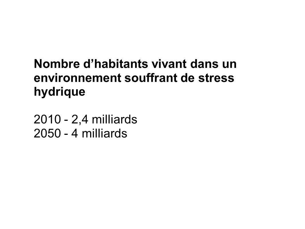 Nombre dhabitants vivant dans un environnement souffrant de stress hydrique 2010 - 2,4 milliards 2050 - 4 milliards