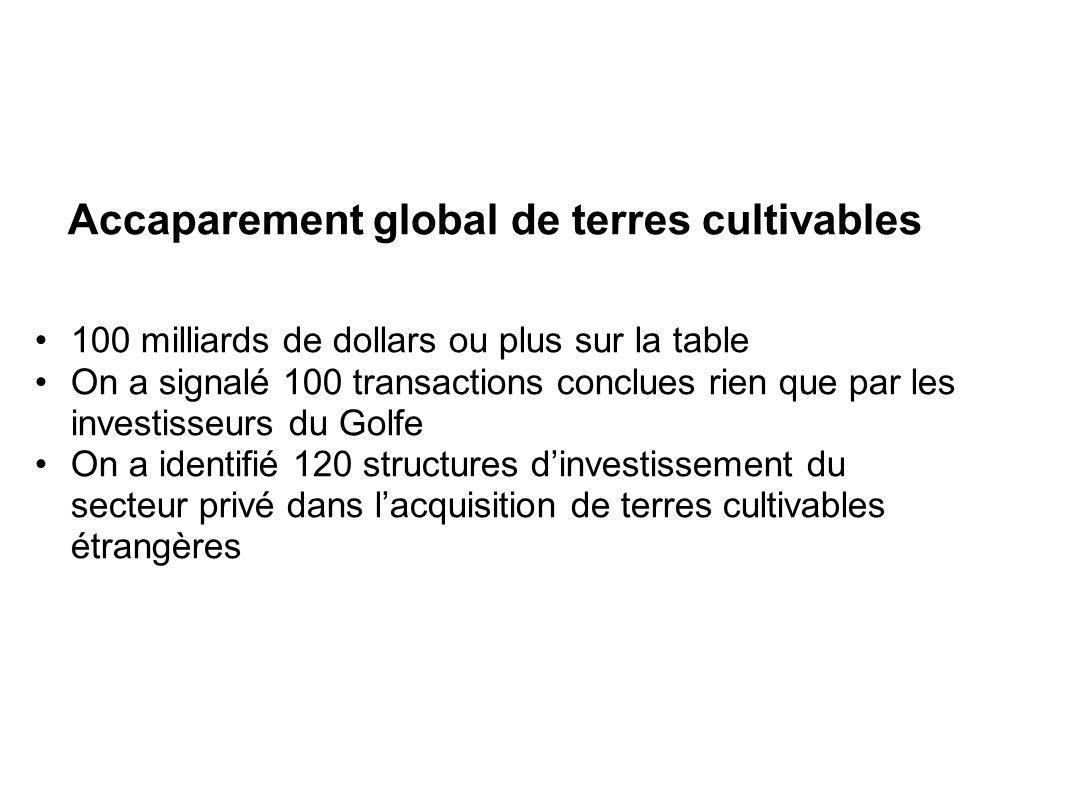 Accaparement global de terres cultivables 100 milliards de dollars ou plus sur la table On a signalé 100 transactions conclues rien que par les investisseurs du Golfe On a identifié 120 structures dinvestissement du secteur privé dans lacquisition de terres cultivables étrangères