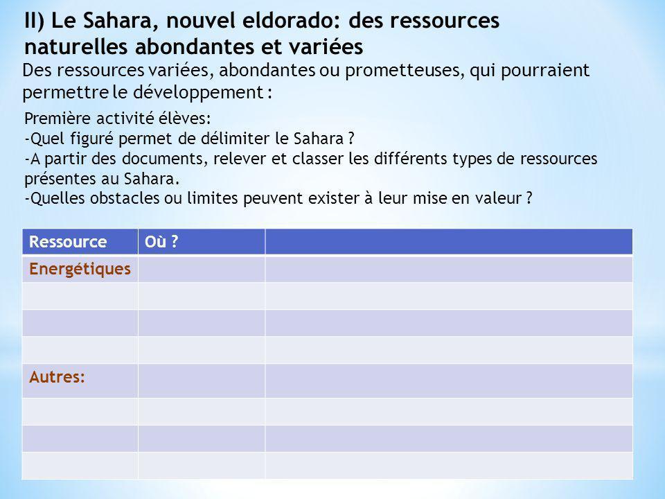 II) Le Sahara, nouvel eldorado: des ressources naturelles abondantes et variées Première activité élèves: -Quel figuré permet de délimiter le Sahara ?