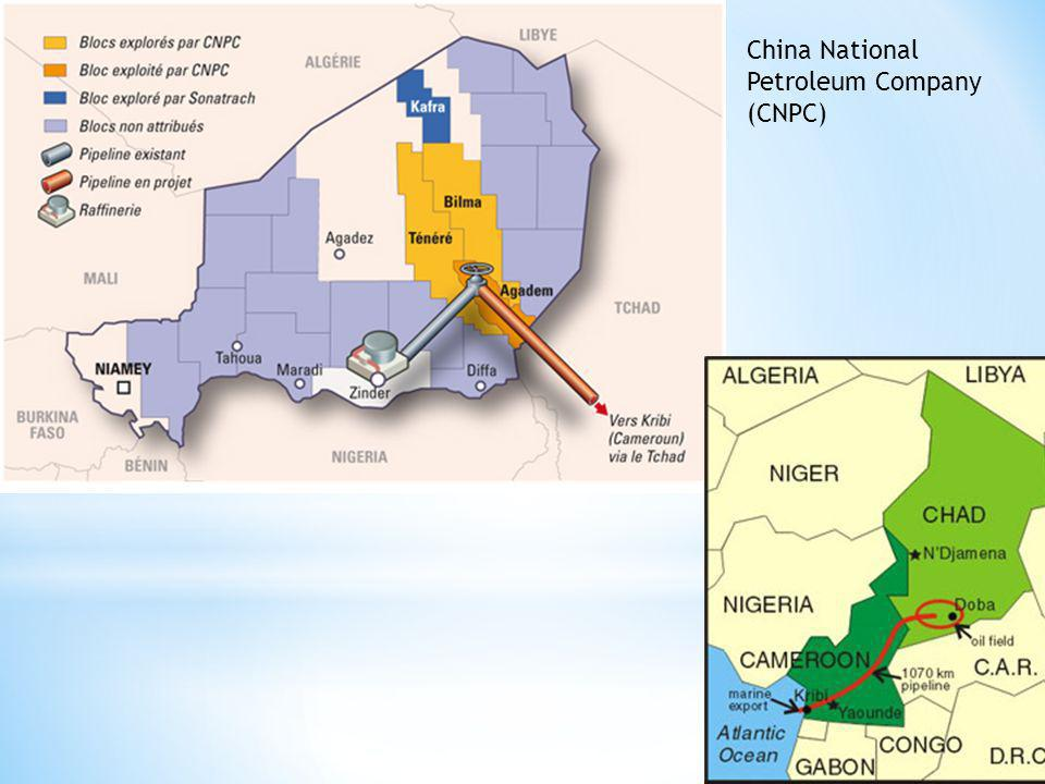 China National Petroleum Company (CNPC)