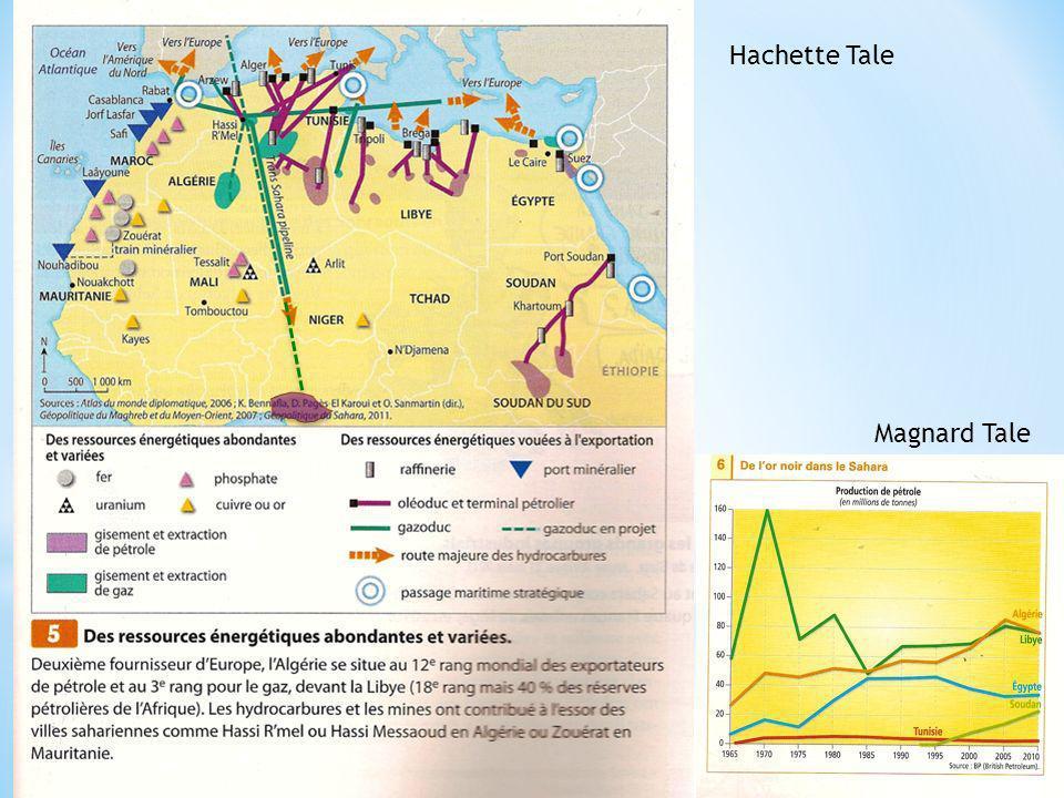 Hachette Tale Magnard Tale