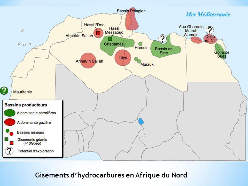 Gisements dhydrocarbures en Afrique du Nord