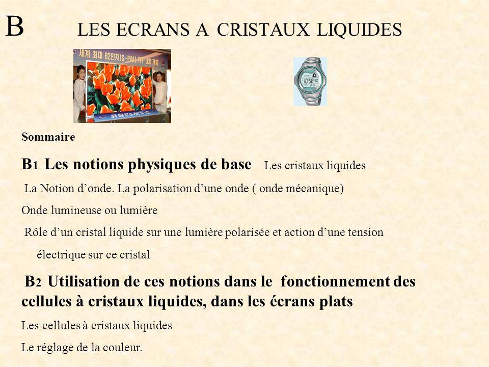 B LES ECRANS A CRISTAUX LIQUIDES Sommaire B 1 Les notions physiques de base Les cristaux liquides La Notion donde. La polarisation dune onde ( onde mé