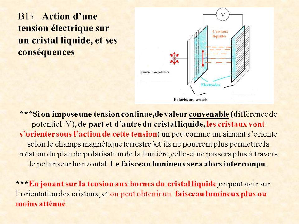 ***Si on impose une tension continue,de valeur convenable (différence de potentiel :V), de part et dautre du cristal liquide, les cristaux vont sorien