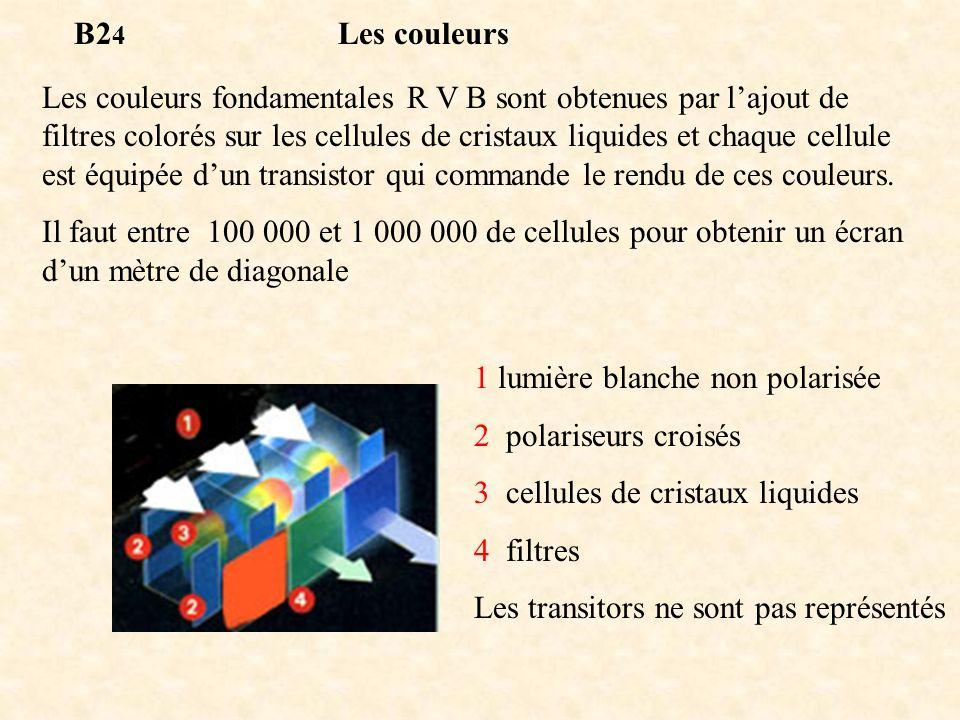 Les couleurs fondamentales R V B sont obtenues par lajout de filtres colorés sur les cellules de cristaux liquides et chaque cellule est équipée dun t
